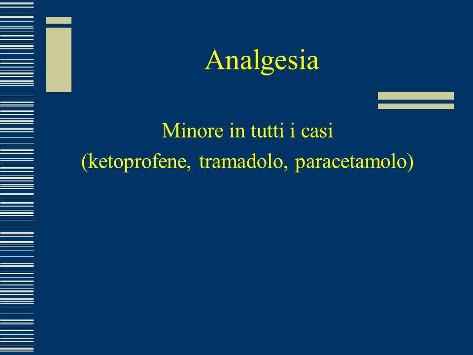 Analgesia Minore in tutti i casi (ketoprofene, tramadolo, paracetamolo)