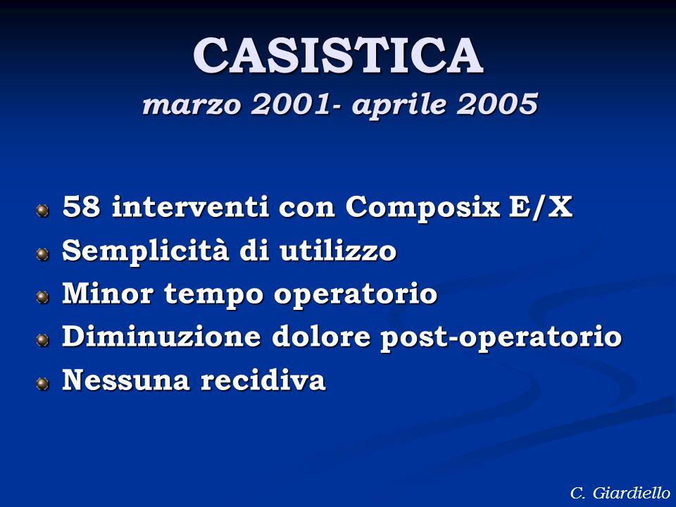 CASISTICA marzo 2001- aprile 2005 58 interventi con Composix E/X Semplicità di utilizzo Minor tempo operatorio Diminuzione dolore post-operatorio Ness