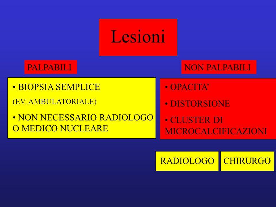 Lesioni PALPABILINON PALPABILI BIOPSIA SEMPLICE (EV. AMBULATORIALE) NON NECESSARIO RADIOLOGO O MEDICO NUCLEARE OPACITA DISTORSIONE CLUSTER DI MICROCAL