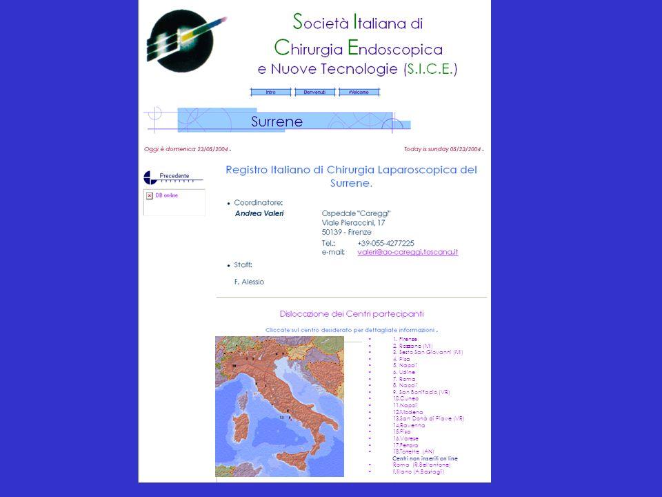 Nel settembre 2003 nellambito del congresso Sice di Sorrento è stata decisa la creazione di un database on-line della chirurgia laparoscopica surrenale per facilitare linserimento dei dati.
