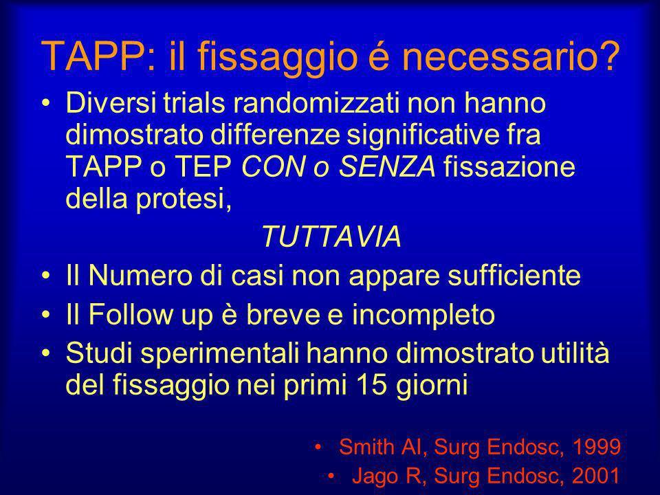 TAPP: il fissaggio é necessario? Diversi trials randomizzati non hanno dimostrato differenze significative fra TAPP o TEP CON o SENZA fissazione della