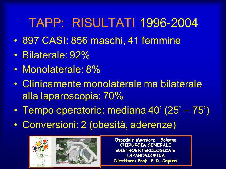 TAPP: RISULTATI 1996-2004 897 CASI: 856 maschi, 41 femmine Bilaterale: 92% Monolaterale: 8% Clinicamente monolaterale ma bilaterale alla laparoscopia: