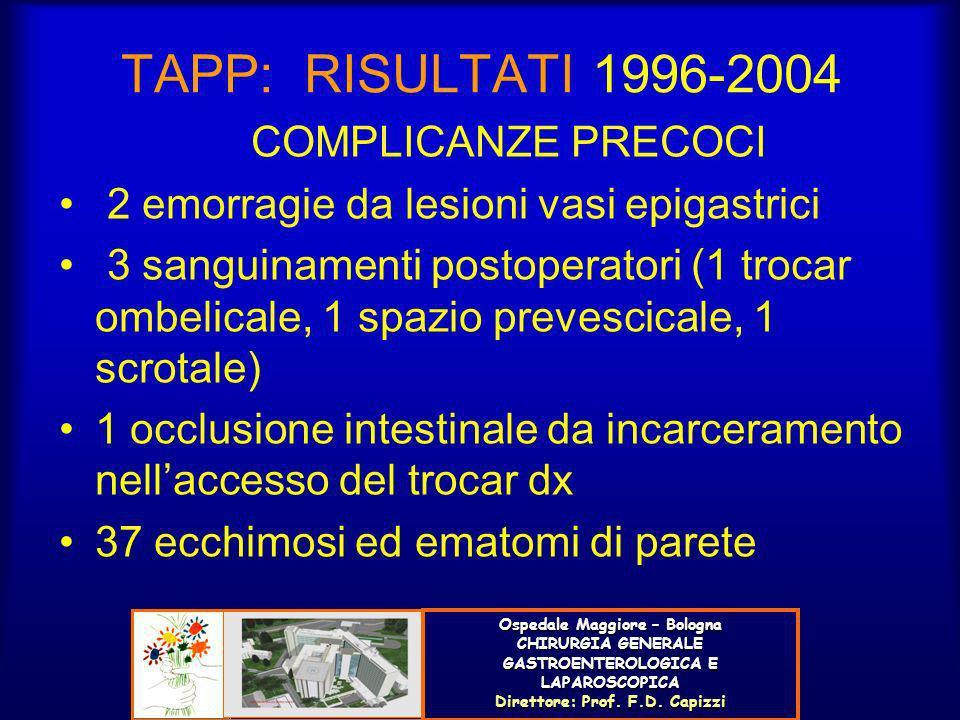 TAPP: RISULTATI 1996-2004 COMPLICANZE PRECOCI 2 emorragie da lesioni vasi epigastrici 3 sanguinamenti postoperatori (1 trocar ombelicale, 1 spazio pre