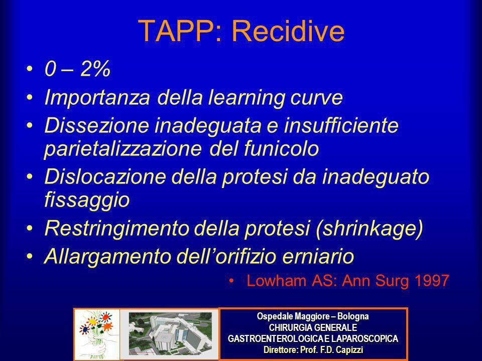 TAPP: Recidive 0 – 2% Importanza della learning curve Dissezione inadeguata e insufficiente parietalizzazione del funicolo Dislocazione della protesi