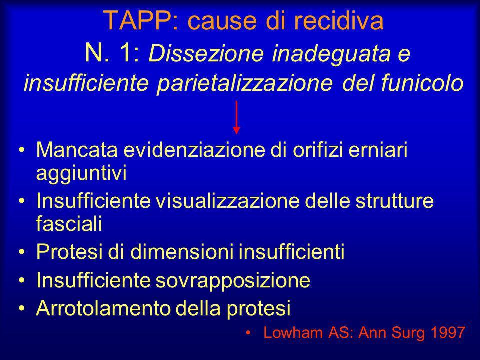 TAPP: cause di recidiva N. 1: Dissezione inadeguata e insufficiente parietalizzazione del funicolo Mancata evidenziazione di orifizi erniari aggiuntiv