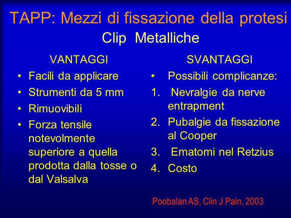 TAPP: Mezzi di fissazione della protesi Clip Metalliche VANTAGGI Facili da applicare Strumenti da 5 mm Rimuovibili Forza tensile notevolmente superior