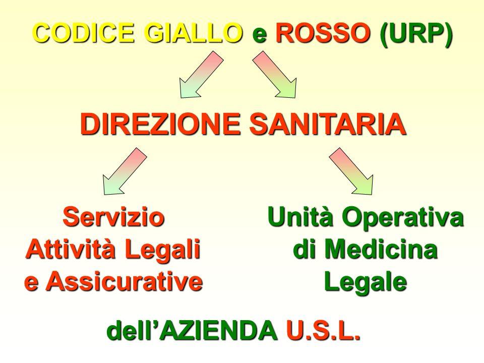 CODICE GIALLO e ROSSO (URP) DIREZIONE SANITARIA Servizio Attività Legali e Assicurative Unità Operativa di Medicina Legale dellAZIENDA U.S.L.