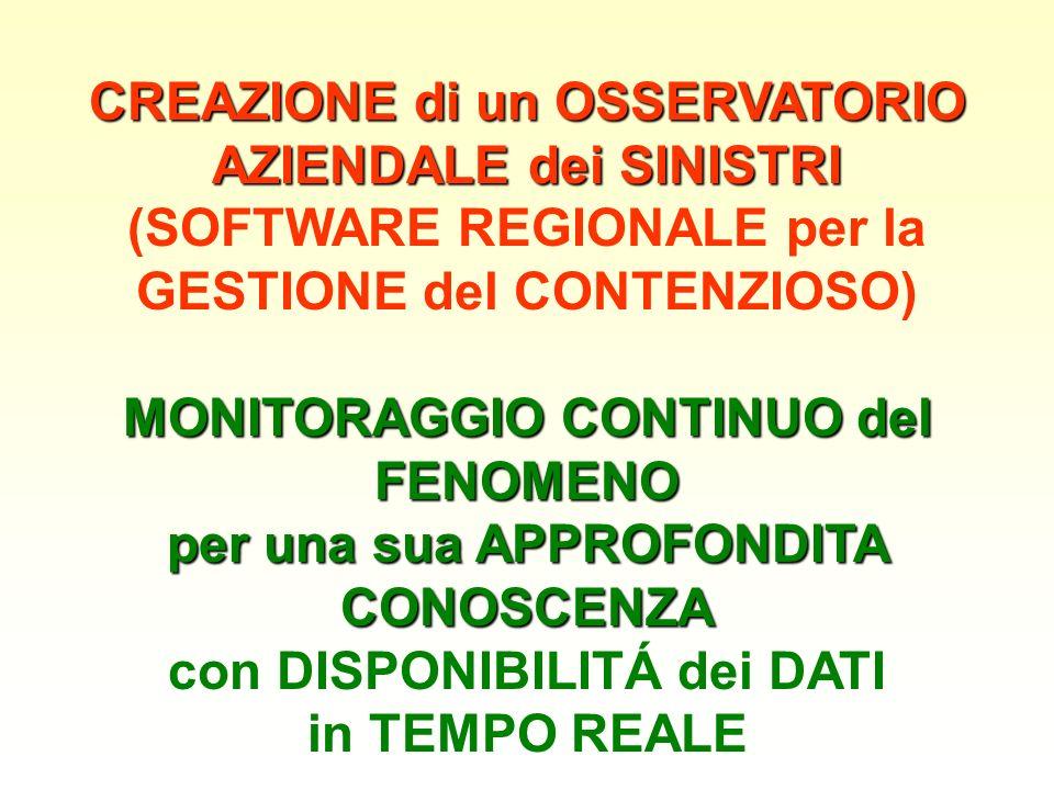 CREAZIONE di un OSSERVATORIO AZIENDALE dei SINISTRI (SOFTWARE REGIONALE per la GESTIONE del CONTENZIOSO) MONITORAGGIO CONTINUO del FENOMENO per una sua APPROFONDITA CONOSCENZA con DISPONIBILITÁ dei DATI in TEMPO REALE