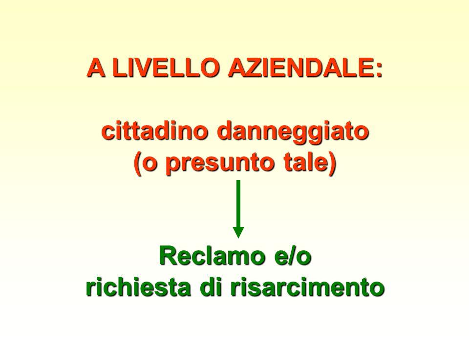 A LIVELLO AZIENDALE: cittadino danneggiato (o presunto tale) Reclamo e/o richiesta di risarcimento