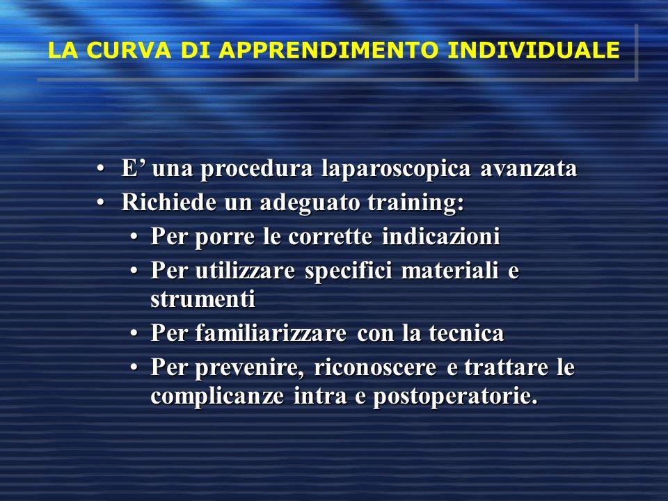 LA CURVA DI APPRENDIMENTO INDIVIDUALE E una procedura laparoscopica avanzataE una procedura laparoscopica avanzata Richiede un adeguato training:Richi