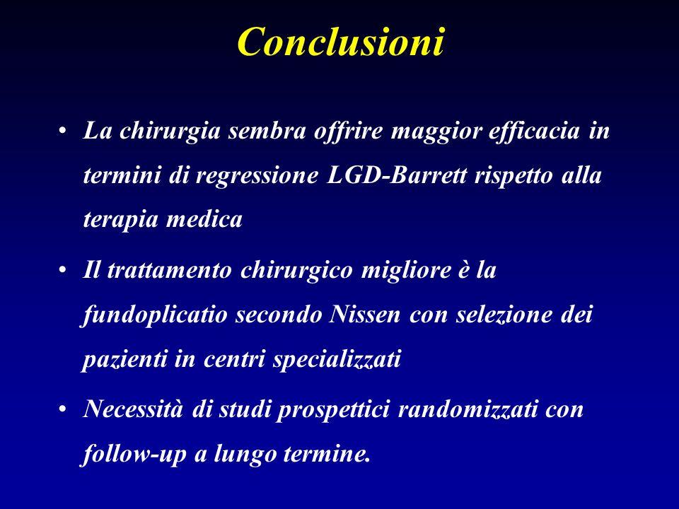 La chirurgia sembra offrire maggior efficacia in termini di regressione LGD-Barrett rispetto alla terapia medica Il trattamento chirurgico migliore è