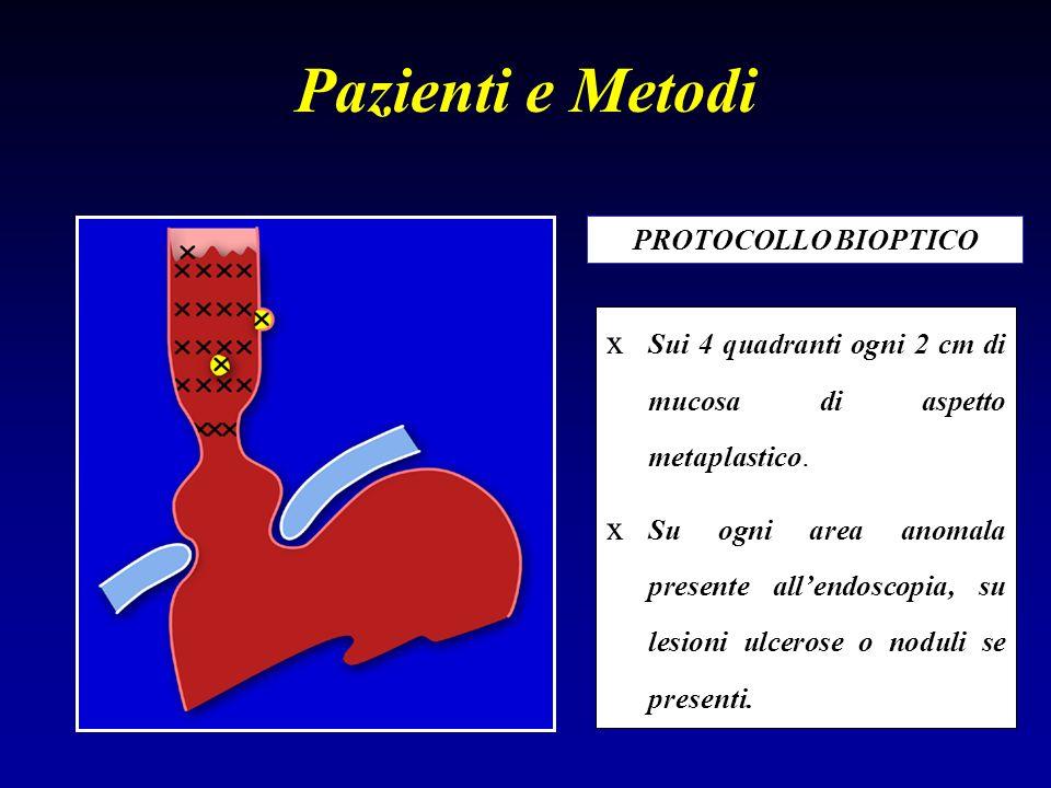 Pazienti e Metodi PROTOCOLLO BIOPTICO x Sui 4 quadranti ogni 2 cm di mucosa di aspetto metaplastico. x Su ogni area anomala presente allendoscopia, su