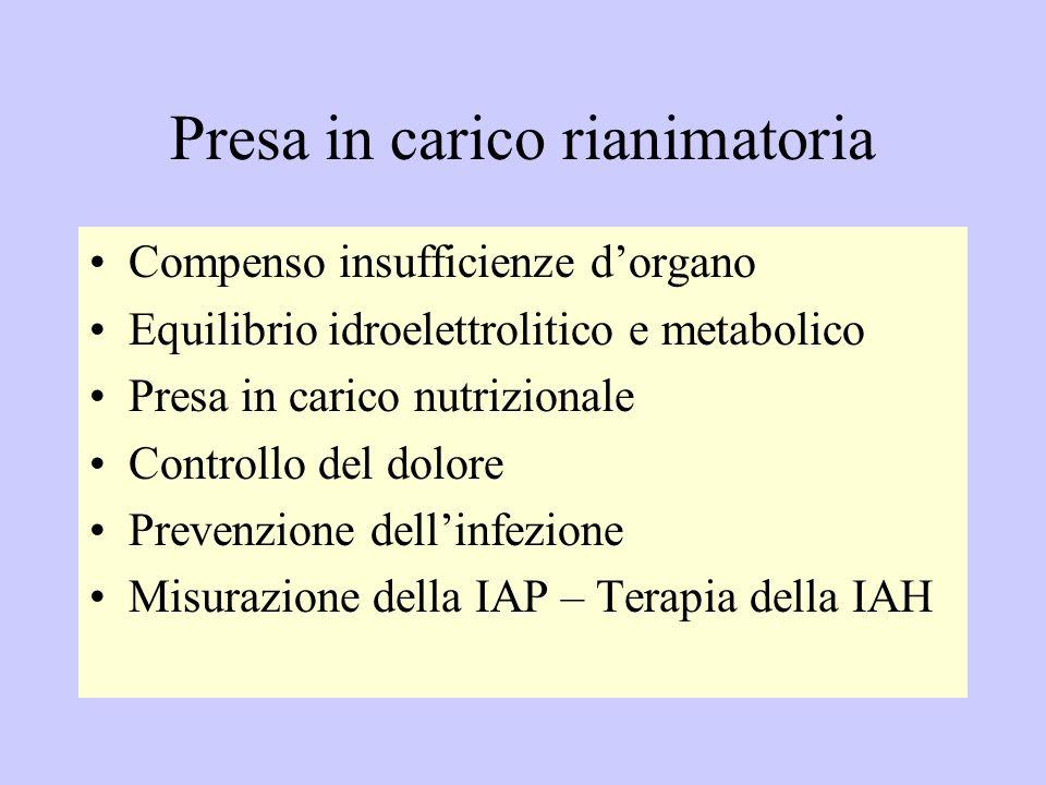 Presa in carico rianimatoria Compenso insufficienze dorgano Equilibrio idroelettrolitico e metabolico Presa in carico nutrizionale Controllo del dolor