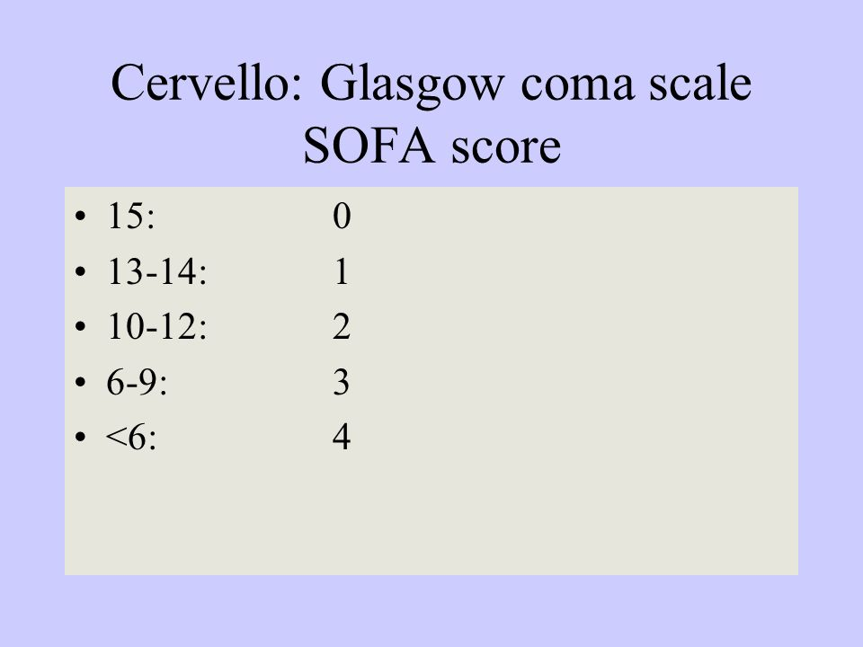 Cervello: Glasgow coma scale SOFA score 15:0 13-14:1 10-12:2 6-9:3 <6:4