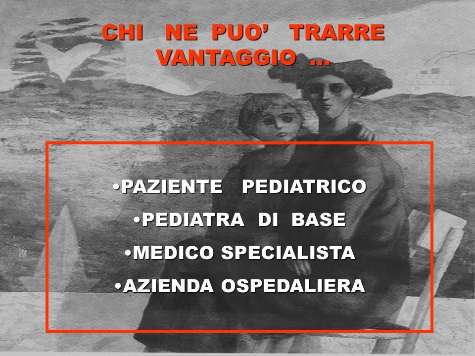 CHI NE PUO TRARRE VANTAGGIO … PAZIENTE PEDIATRICOPAZIENTE PEDIATRICO PEDIATRA DI BASEPEDIATRA DI BASE MEDICO SPECIALISTAMEDICO SPECIALISTA AZIENDA OSP