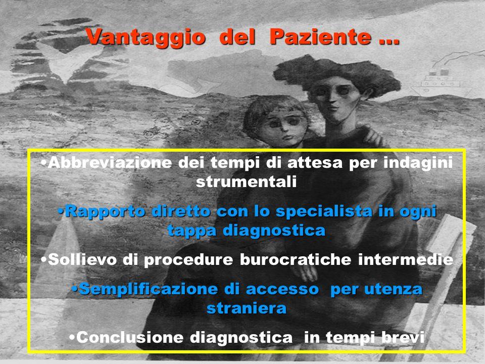 XXIV Congresso Nazionale ACOI Innovare conservando Montecatini Terme, 25-28 maggio 2005 Grazie !