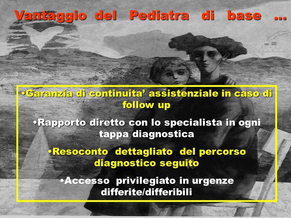Vantaggio del Pediatra di base … Garanzia di continuita assistenziale in caso di follow upGaranzia di continuita assistenziale in caso di follow up Ra
