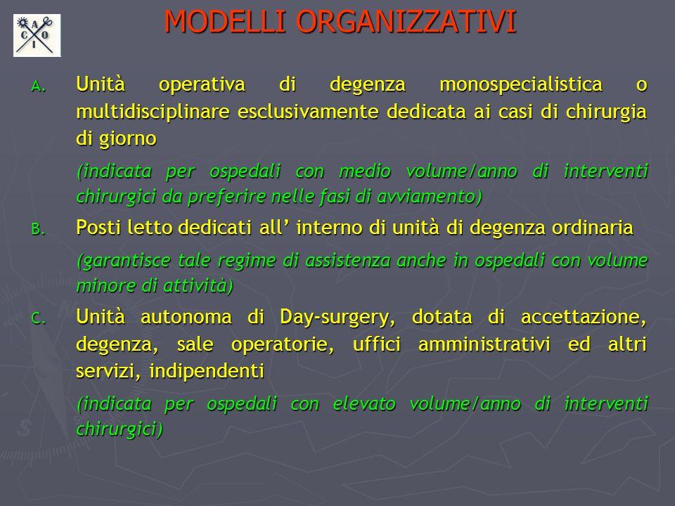 MODELLI ORGANIZZATIVI A. Unità operativa di degenza monospecialistica o multidisciplinare esclusivamente dedicata ai casi di chirurgia di giorno (indi