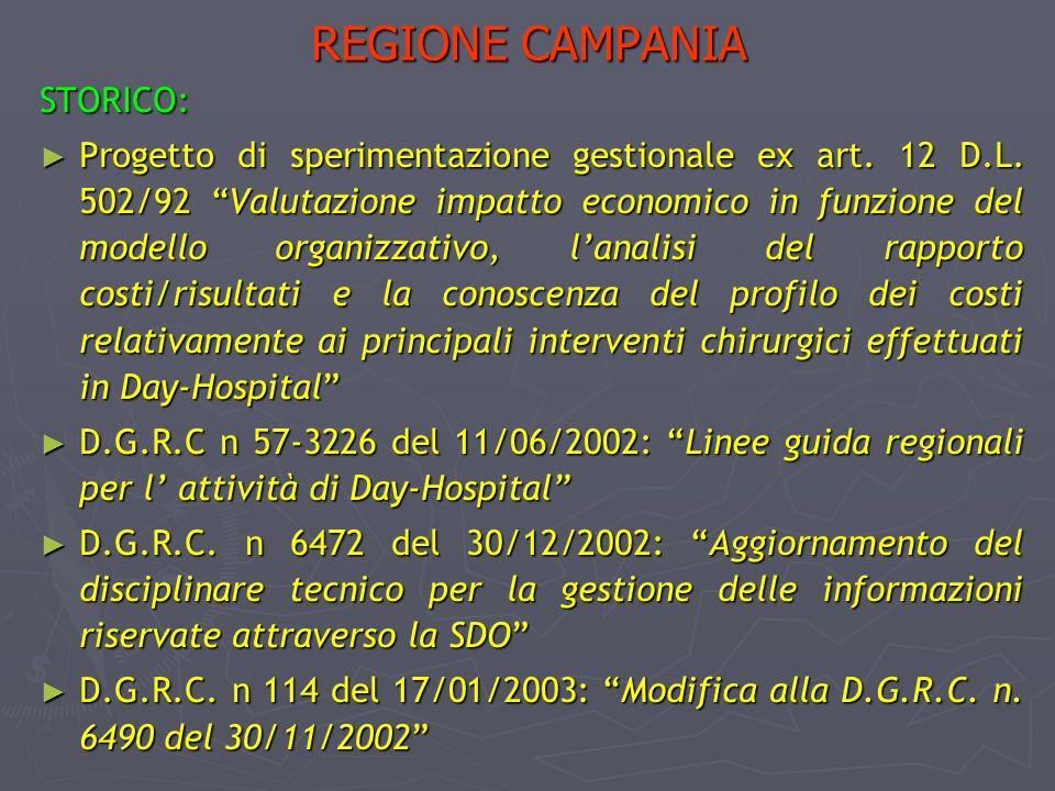 REGIONE CAMPANIA STORICO: Progetto di sperimentazione gestionale ex art. 12 D.L. 502/92 Valutazione impatto economico in funzione del modello organizz
