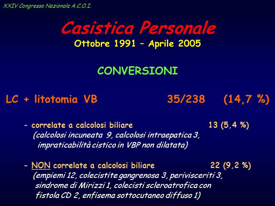 Casistica Personale Ottobre 1991 – Aprile 2005 CONVERSIONI LC + litotomia VB 35/238 (14,7 %) - correlate a calcolosi biliare 13 (5,4 %) (calcolosi incuneata 9, calcolosi intraepatica 3, impraticabilità cistico in VBP non dilatata) - NON correlate a calcolosi biliare 22 (9,2 %) (empiemi 12, colecistite gangrenosa 3, perivisceriti 3, sindrome di Mirizzi 1, colecisti scleroatrofica con fistola CD 2, enfisema sottocutaneo diffuso 1) XXIV Congresso Nazionale A.C.O.I.