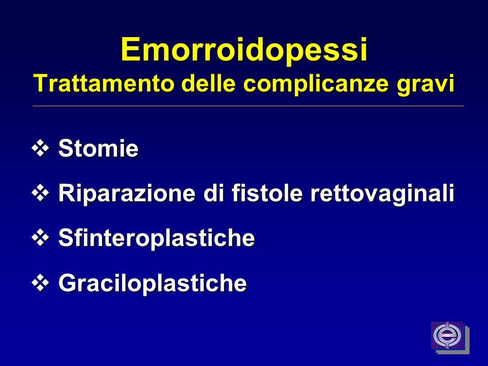 Emorroidopessi Trattamento delle complicanze gravi Stomie Stomie Riparazione di fistole rettovaginali Riparazione di fistole rettovaginali Sfinteropla