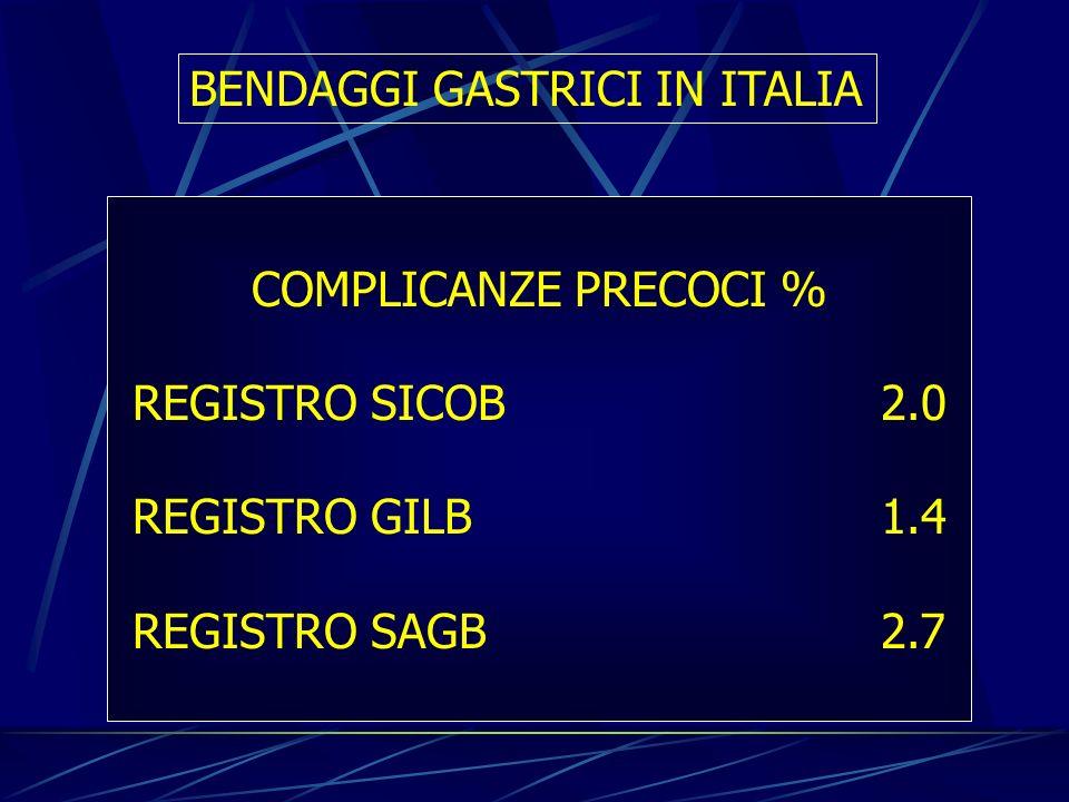 BENDAGGI GASTRICI IN ITALIA COMPLICANZE PRECOCI % REGISTRO SICOB2.0 REGISTRO GILB1.4 REGISTRO SAGB2.7