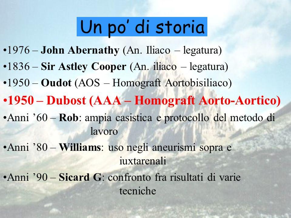 Un po di storia 1976 – John Abernathy (An.Iliaco – legatura) 1836 – Sir Astley Cooper (An.