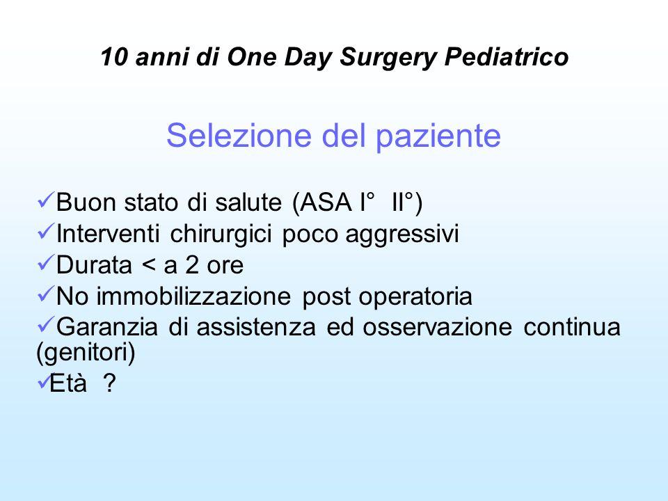 10 anni di One Day Surgery Pediatrico Selezione del paziente Buon stato di salute (ASA I° II°) Interventi chirurgici poco aggressivi Durata < a 2 ore No immobilizzazione post operatoria Garanzia di assistenza ed osservazione continua (genitori) Età