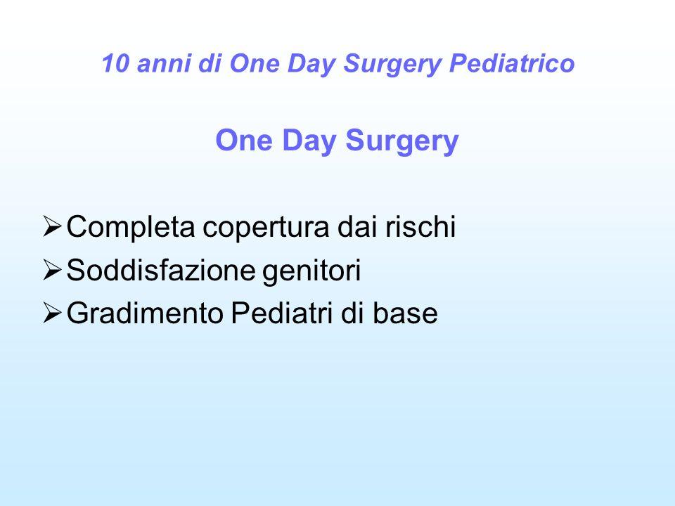 One Day Surgery Completa copertura dai rischi Soddisfazione genitori Gradimento Pediatri di base
