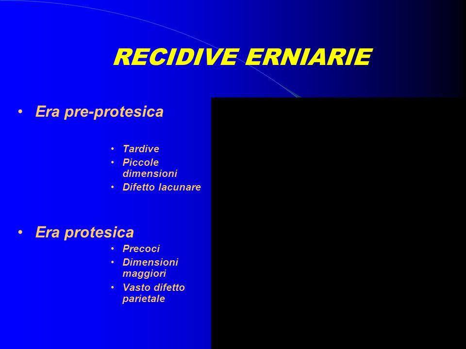 RECIDIVE ERNIARIE Era pre-protesica Tardive Piccole dimensioni Difetto lacunare Era protesica Precoci Dimensioni maggiori Vasto difetto parietale