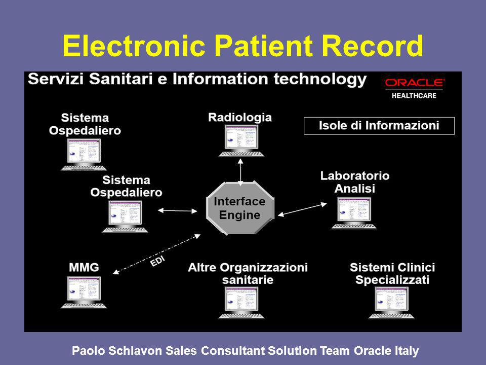 Electronic Patient Record Paolo Schiavon Sales Consultant Solution Team Oracle Italy