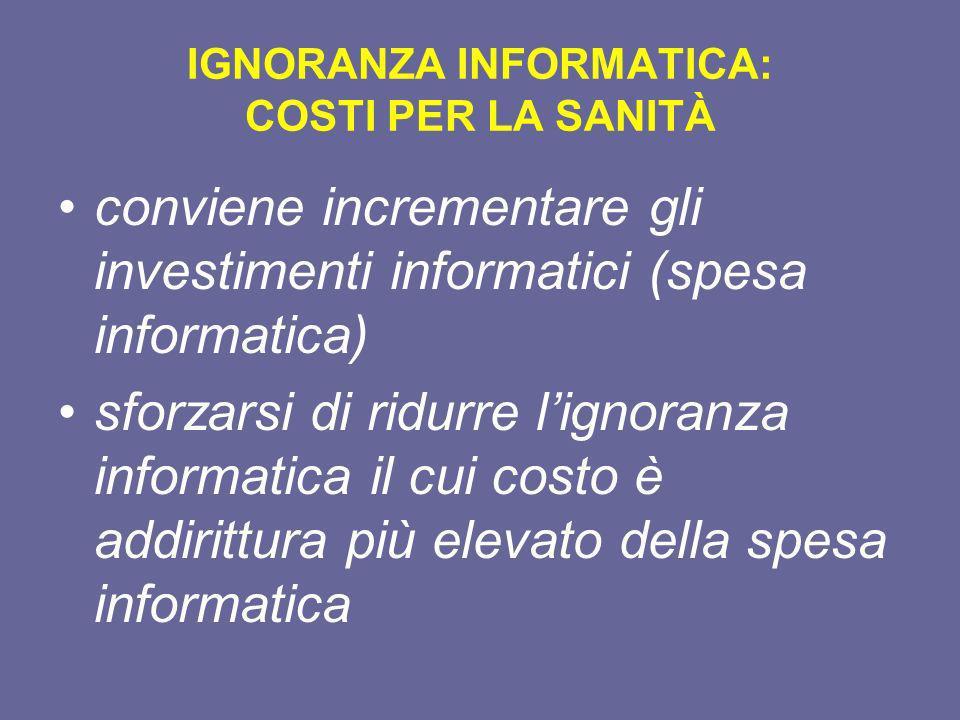 conviene incrementare gli investimenti informatici (spesa informatica) sforzarsi di ridurre lignoranza informatica il cui costo è addirittura più elev
