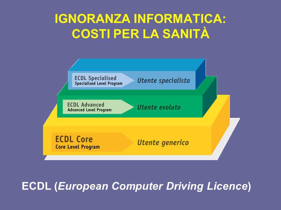 IGNORANZA INFORMATICA: COSTI PER LA SANITÀ ECDL (European Computer Driving Licence)