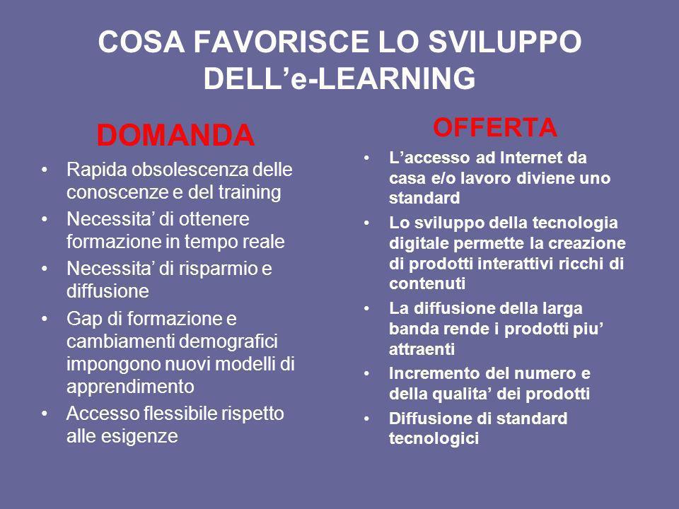 COSA FAVORISCE LO SVILUPPO DELLe-LEARNING DOMANDA Rapida obsolescenza delle conoscenze e del training Necessita di ottenere formazione in tempo reale