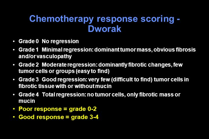 Chemotherapy response scoring - Dworak Grade 0 No regression Grade 1 Minimal regression: dominant tumor mass, obvious fibrosis and/or vasculopathy Grade 2 Moderate regression: dominantly fibrotic changes, few tumor cells or groups (easy to find) Grade 3 Good regression: very few (difficult to find) tumor cells in fibrotic tissue with or without mucin Grade 4 Total regression: no tumor cells, only fibrotic mass or mucin Poor response = grade 0-2 Good response = grade 3-4