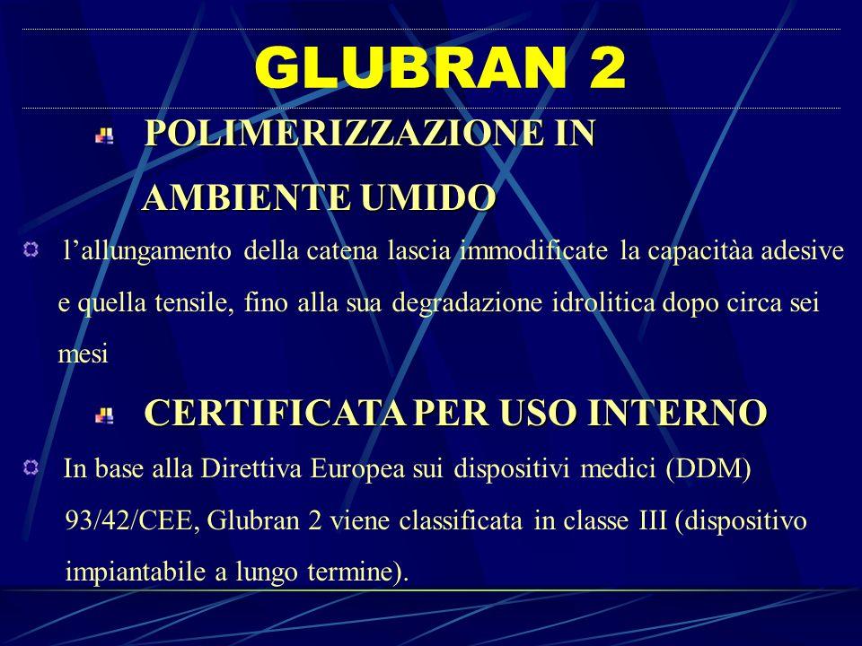 GLUBRAN 2 POLIMERIZZAZIONE IN AMBIENTE UMIDO AMBIENTE UMIDO In base alla Direttiva Europea sui dispositivi medici (DDM) 93/42/CEE, Glubran 2 viene cla