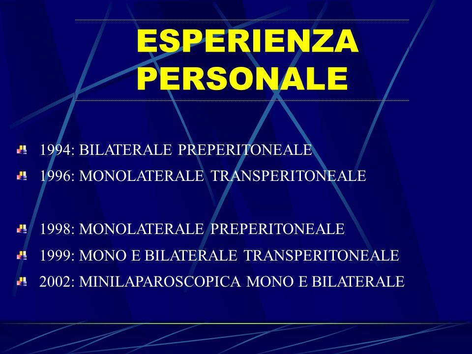 ESPERIENZA PERSONALE 1994: BILATERALE PREPERITONEALE 1996: MONOLATERALE TRANSPERITONEALE 1998: MONOLATERALE PREPERITONEALE 1999: MONO E BILATERALE TRA