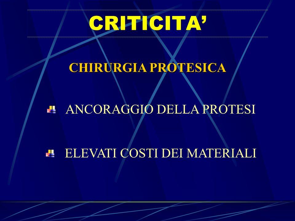 CRITICITA ANCORAGGIO DELLA PROTESI ELEVATI COSTI DEI MATERIALI CHIRURGIA PROTESICA