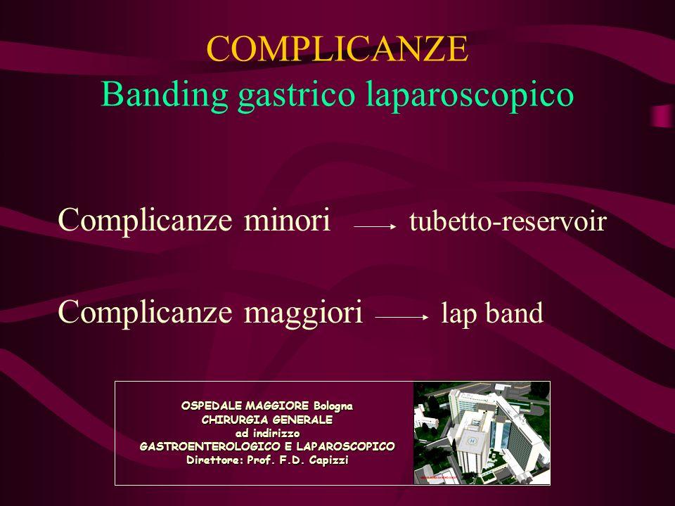 Banding gastrico laparoscopico Complicanze Port Infezione Rottura tubetto reservoir Rotazione 3-28% Decubito Perdita dal tubetto Susmillian S.2003,Chevallier JM.2004,SpivaK C.2003