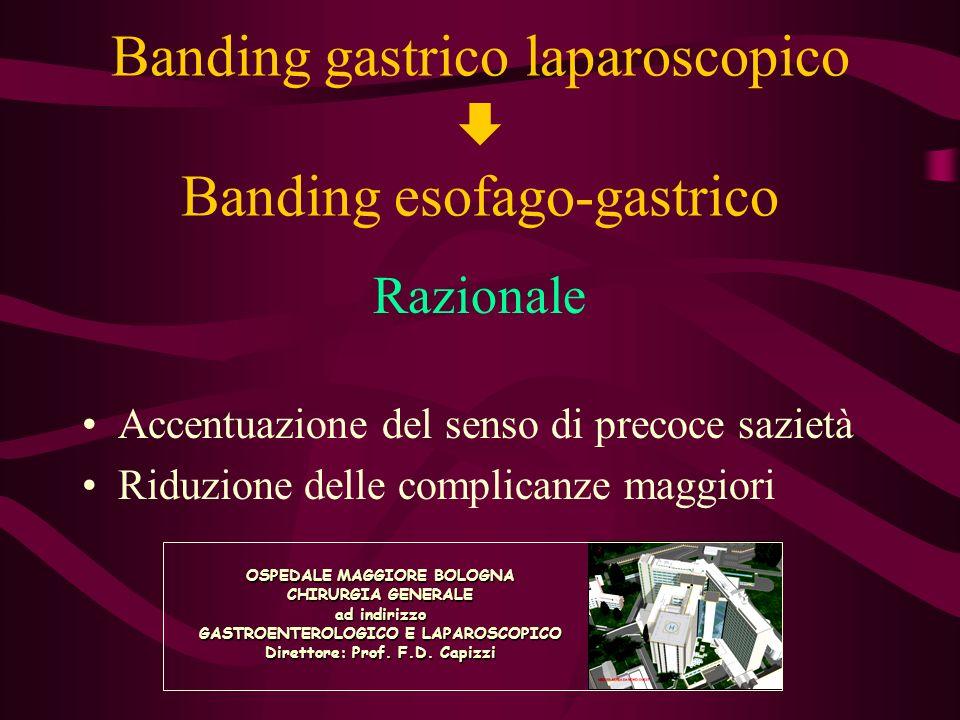 Banding esofago-gastrico laparoscopico Casistica gennaio 1999-dicembre 2004 Pazienti operati 351 (273 F- 78 M) BMI medio 44.8 Eta42 Tempo Intervento70 min.