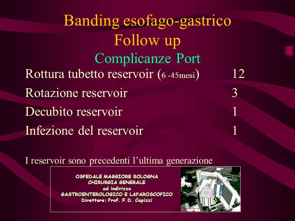 Banding esofago-gastrico Follow up Complicanze Port Rottura tubetto reservoir ( 6 -45mesi ) 12 Rotazione reservoir3 Decubito reservoir1 Infezione del