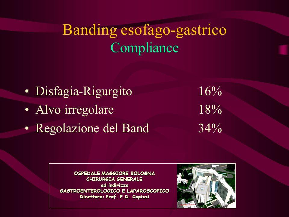 Banding esofago-gastrico Compliance Disfagia-Rigurgito16% Alvo irregolare18% Regolazione del Band34% OSPEDALE MAGGIORE BOLOGNA CHIRURGIA GENERALE ad i
