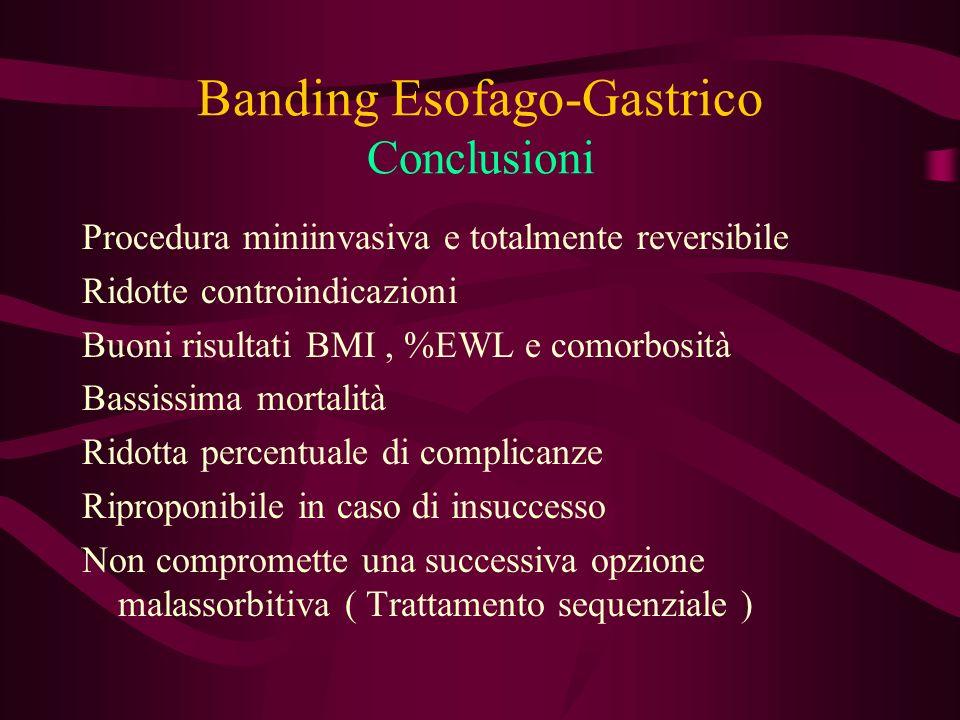 Banding Esofago-Gastrico Conclusioni Procedura miniinvasiva e totalmente reversibile Ridotte controindicazioni Buoni risultati BMI, %EWL e comorbosità