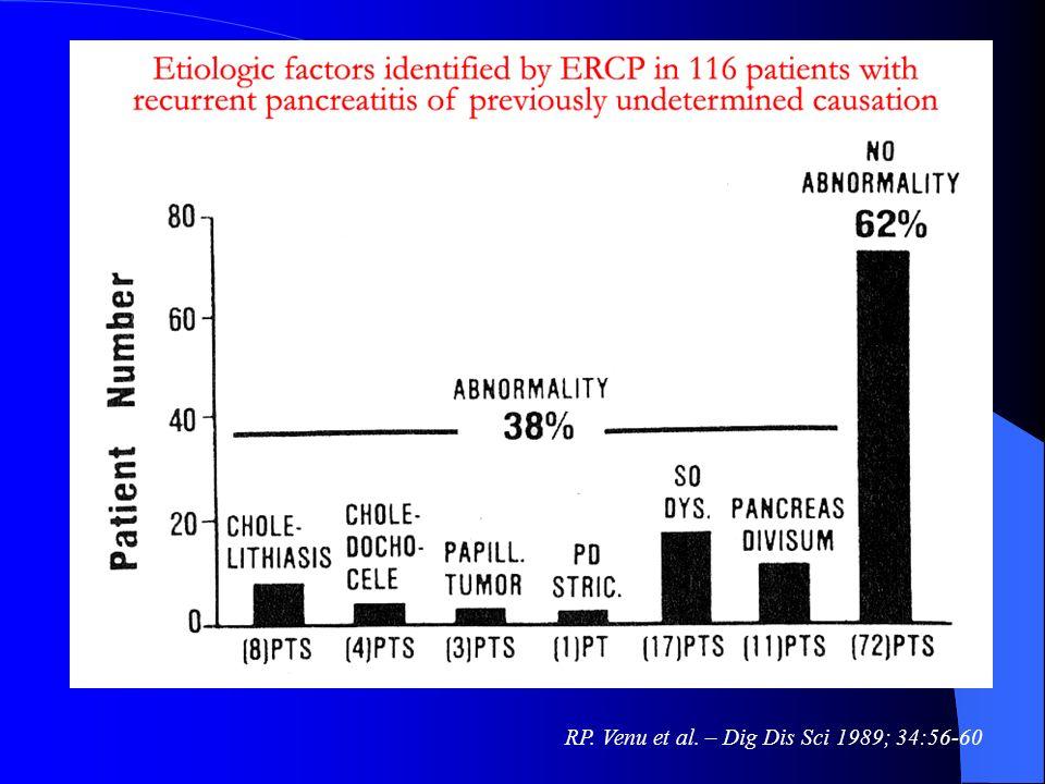 FG. Moody et al. – Ann Surg 1977; 186:415