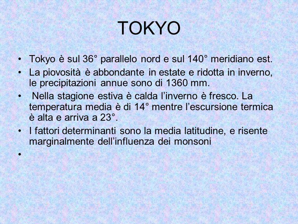 TOKYO Tokyo è sul 36° parallelo nord e sul 140° meridiano est. La piovosità è abbondante in estate e ridotta in inverno, le precipitazioni annue sono