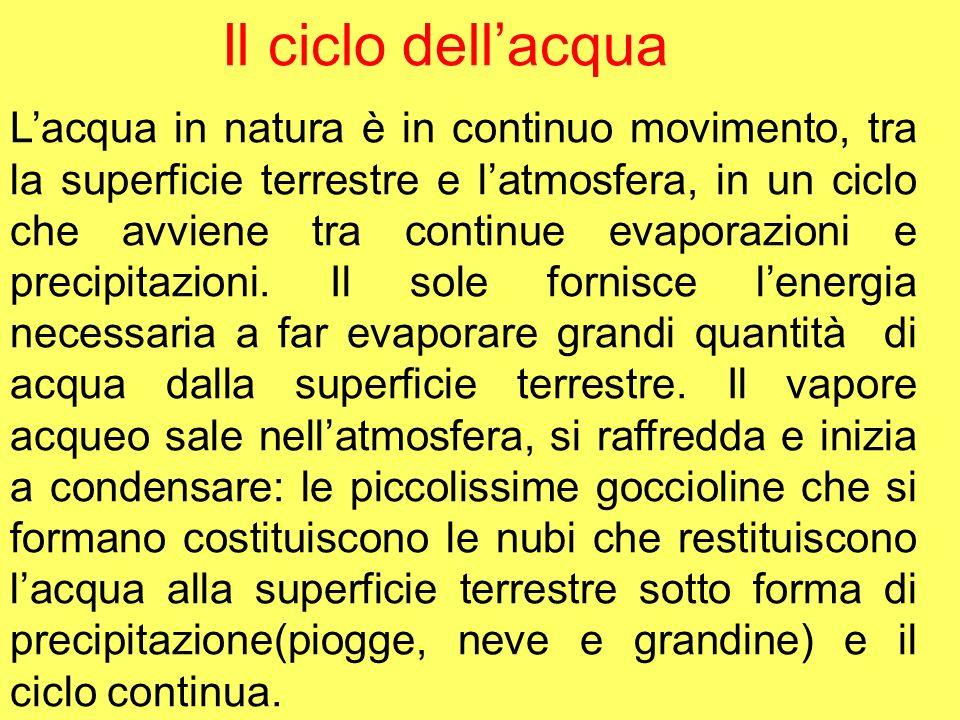 Il ciclo dellacqua Lacqua in natura è in continuo movimento, tra la superficie terrestre e latmosfera, in un ciclo che avviene tra continue evaporazio