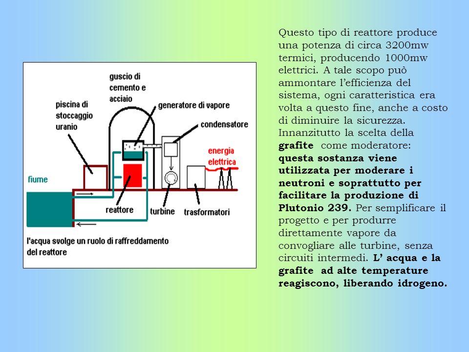 Questo tipo di reattore produce una potenza di circa 3200mw termici, producendo 1000mw elettrici. A tale scopo può ammontare lefficienza del sistema,