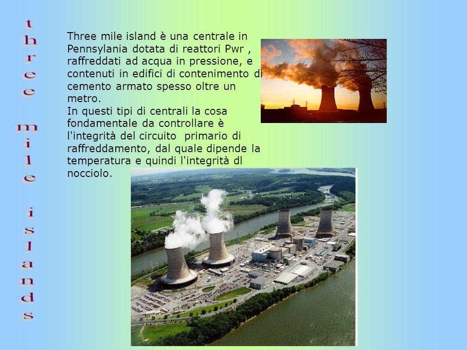Three mile island è una centrale in Pennsylania dotata di reattori Pwr, raffreddati ad acqua in pressione, e contenuti in edifici di contenimento di c