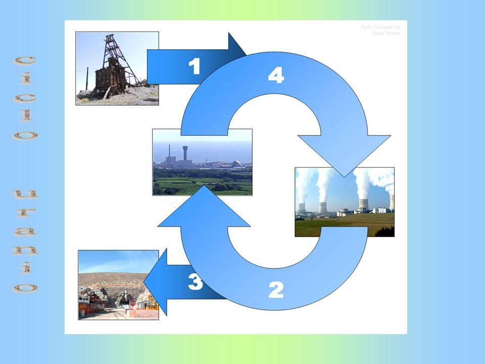 Durante questo processo viene emessa radioattività ad alta intensità.