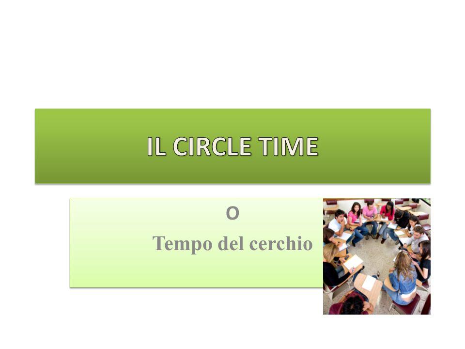 Il circle time è un metodo di lavoro ideato dalla psicologia umanistica negli anni 70 con lo scopo di proporre uno strumento efficace per aumentare la vicinanza emotiva allinterno di un gruppo e per risolvere i conflitti.